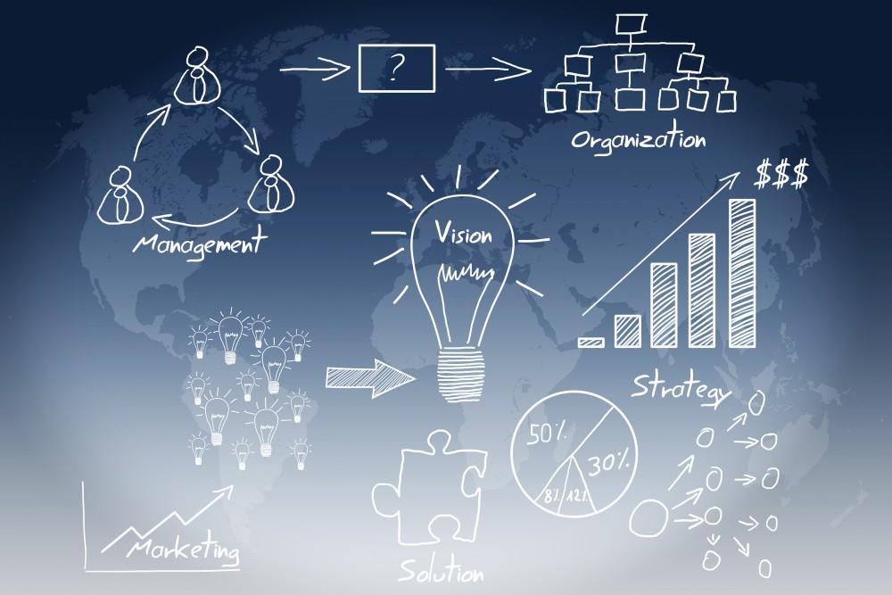 【決定版】SWOT分析のやり方|事業の成功要因と方策を導き出すための手順