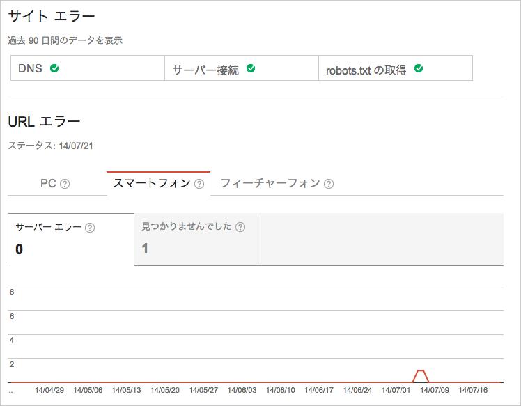 Googleウェブマスターツールでエラーをチェック