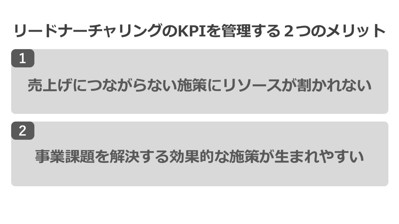 リードナーチャリングのKPI管理_03